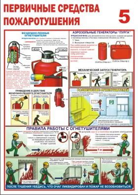 Плакат №6 2 действия при пожаре в